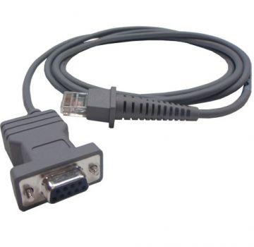 CAB-DL350